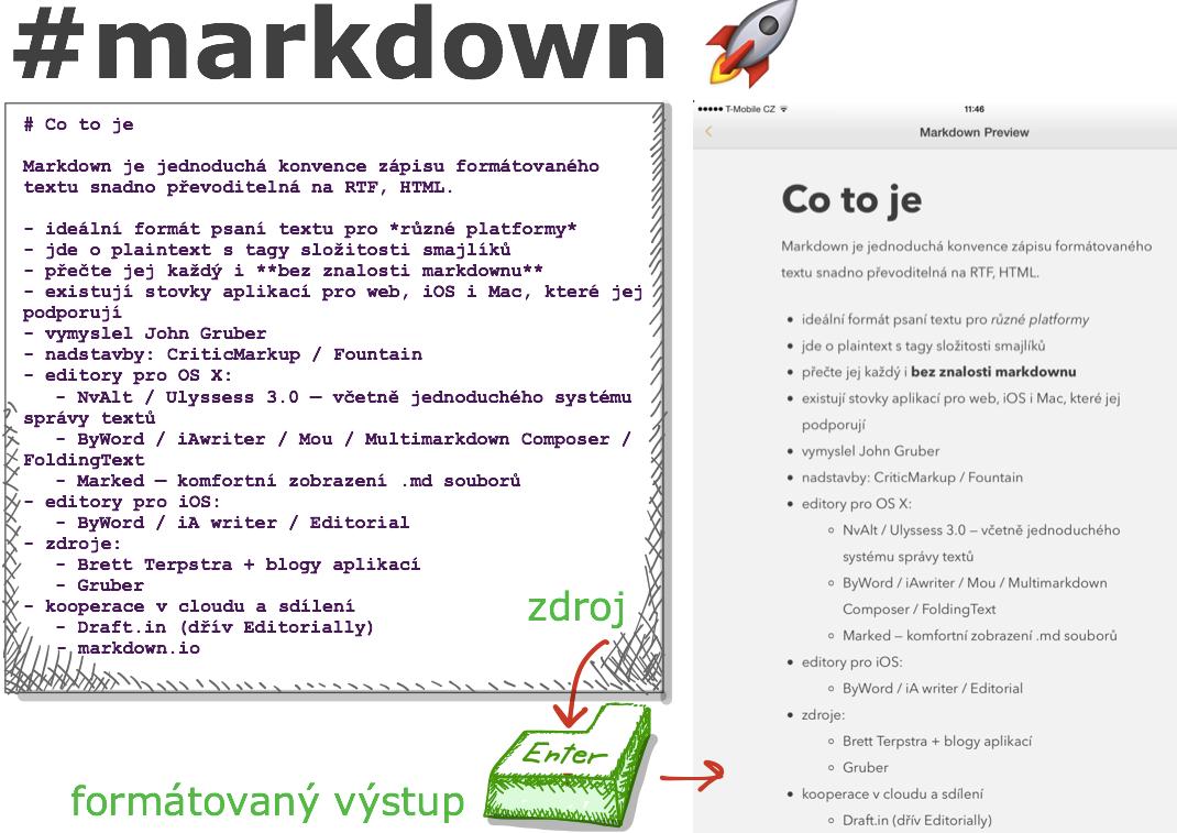 Óda na *markdown* – co to vlastně je a proč se bez něj neobejdete