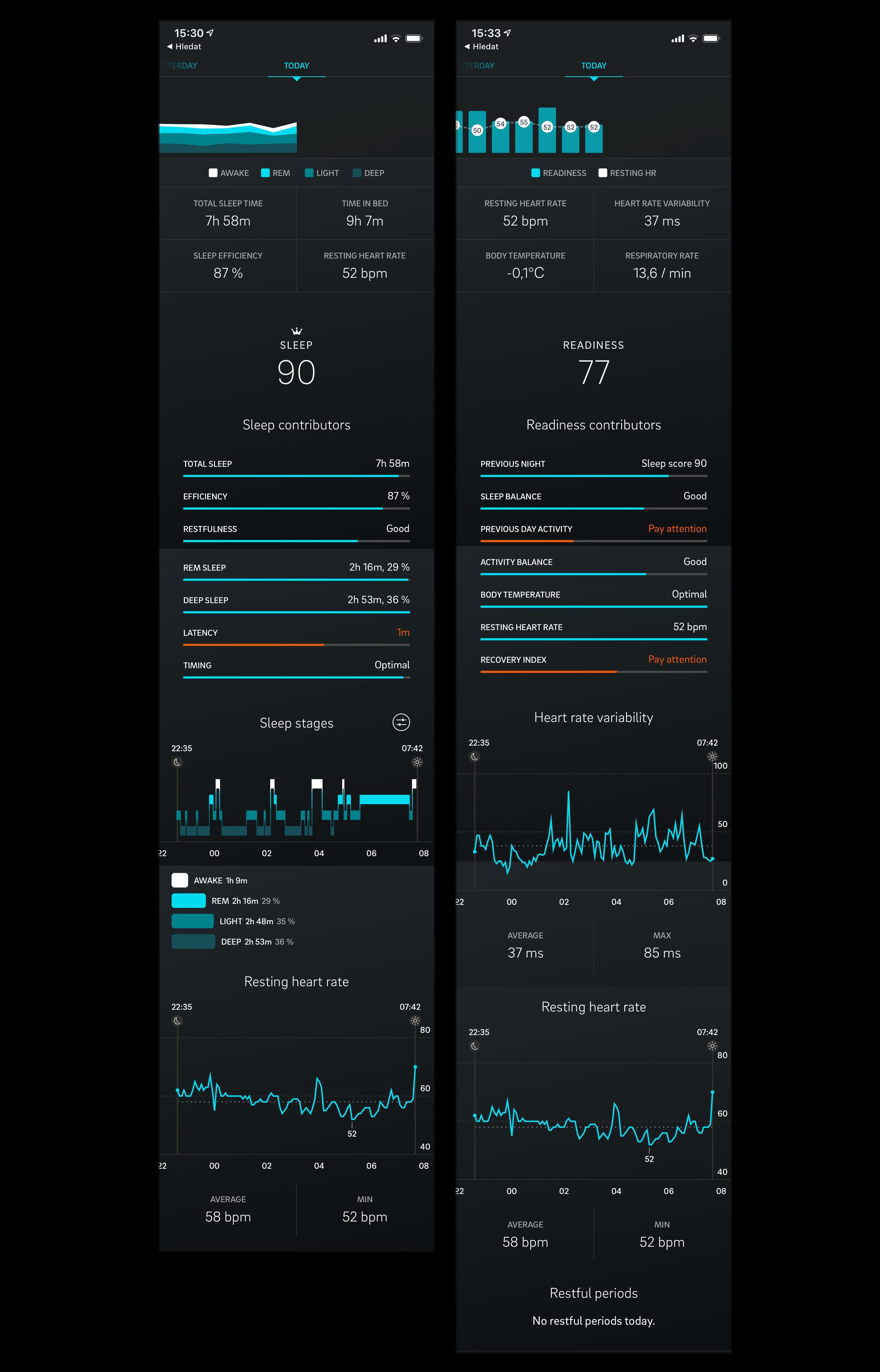/ Vlevo spánek z jedné noci a spánkové score, vpravo readiness score /