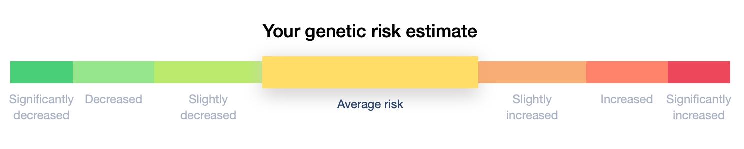 Personální genomika? Je fascinující, ale zatím s výhradami